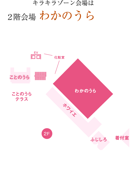 きらきらマップ